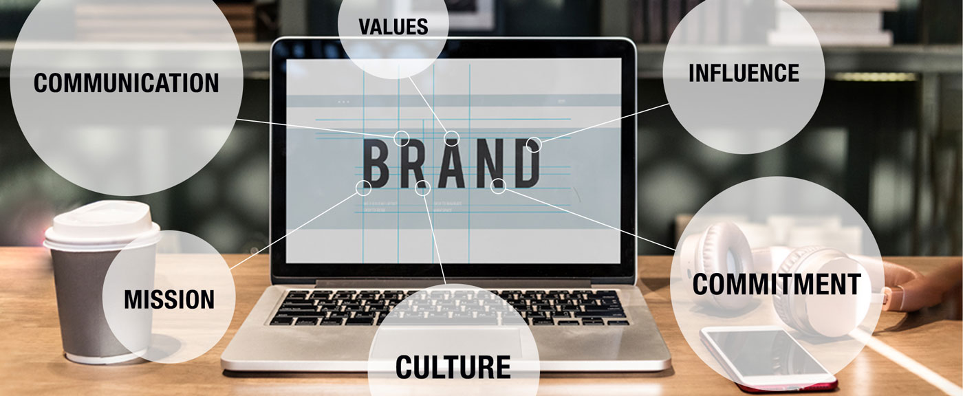 Let's Talk Employment Branding